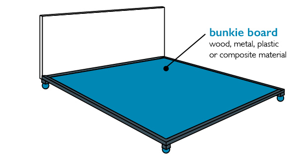 bunkie-board-boxspring-alternative Do You Need a Boxspring?