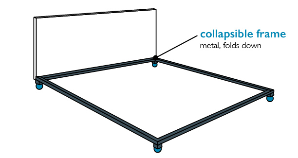 collapsible-bed-frame-type Do You Need a Boxspring?