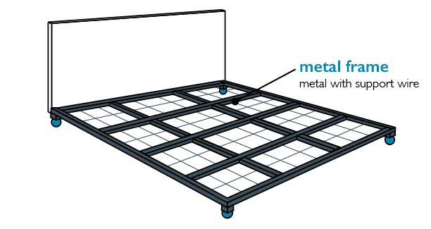 metal-bed-frame-type Do You Need a Boxspring?