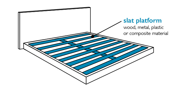 slat-platform-bed-frame-type Do You Need a Boxspring?