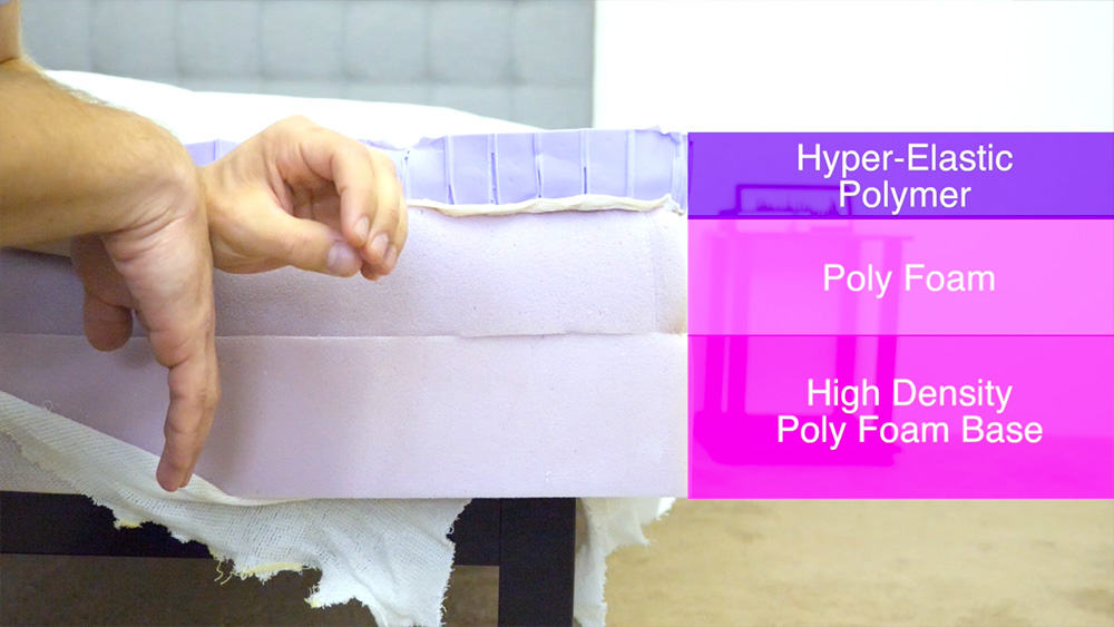Purple-Mattress-Construction Nectar vs Purple Mattress Review