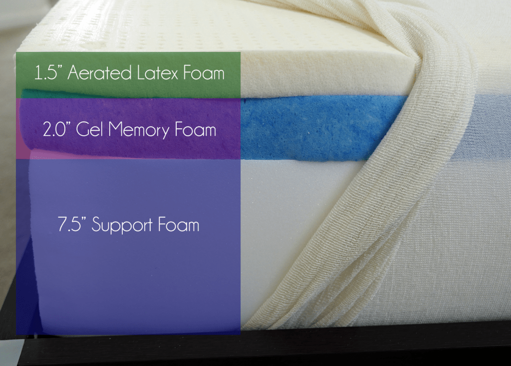ghostbed-mattress-layers-1024x733 GhostBed vs. Casper Mattress Review