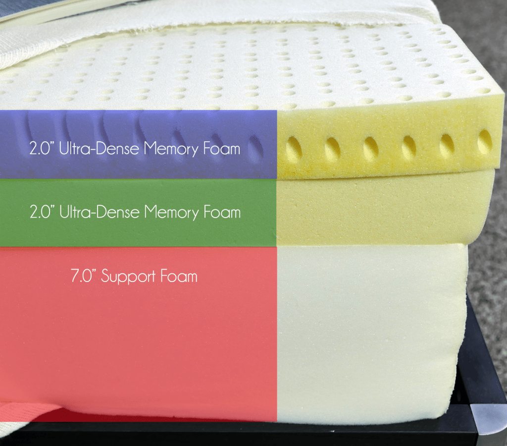 novosbed-mattress-layers-1024x900 Best Memory Foam Mattress