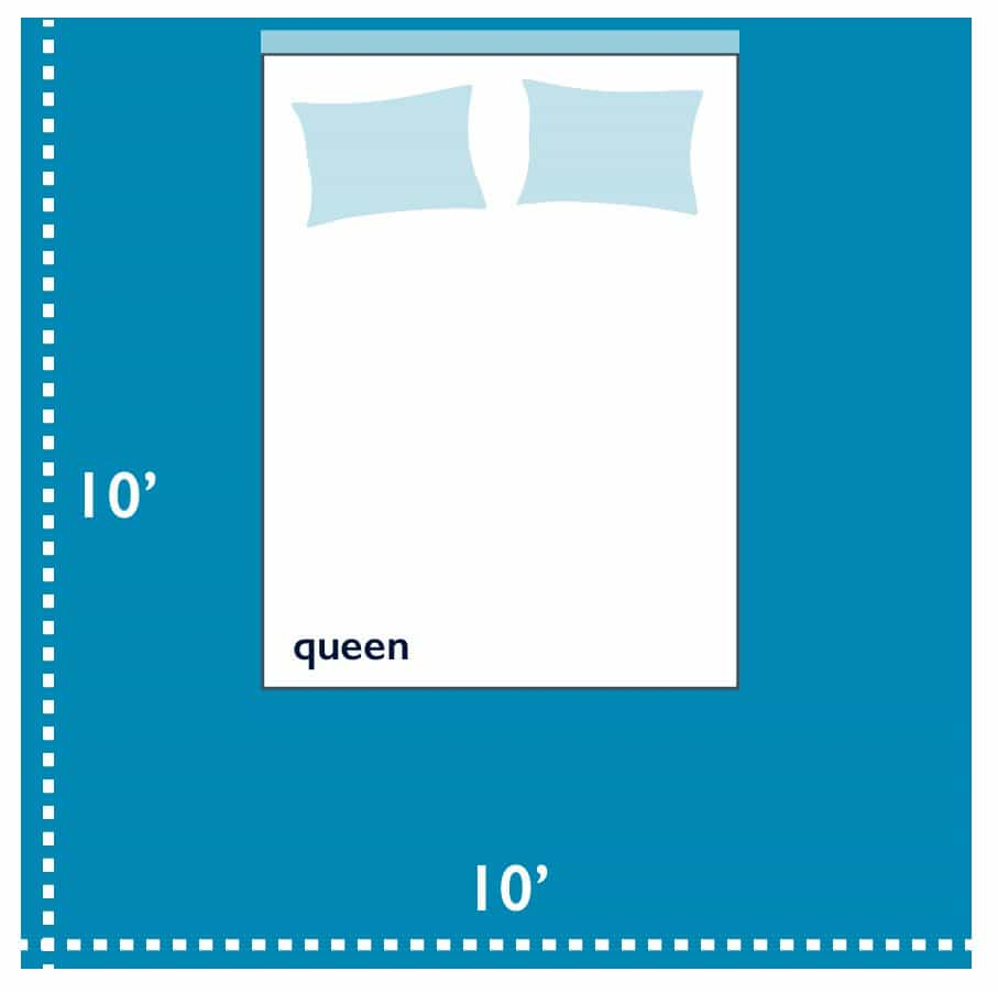 queen-size-bed-in-10-by-10-bedroom2 Bed Size Dimensions