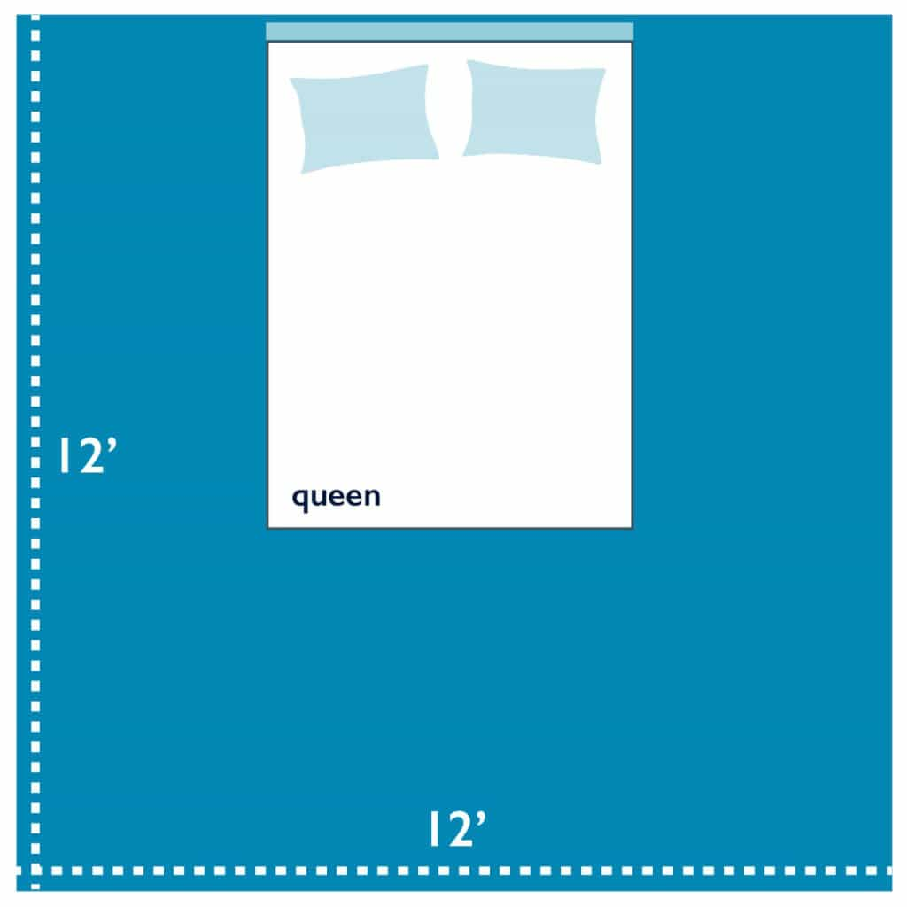 queen-size-bed-in-12-by-12-bedroom-1024x1024 Bed Size Dimensions