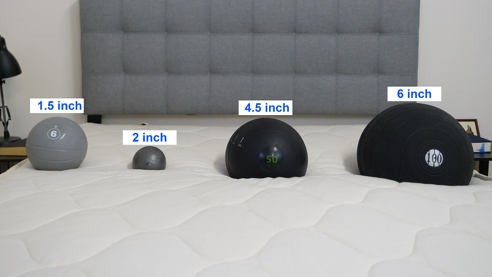 Spindle-Sinkage Spindle Mattress Review