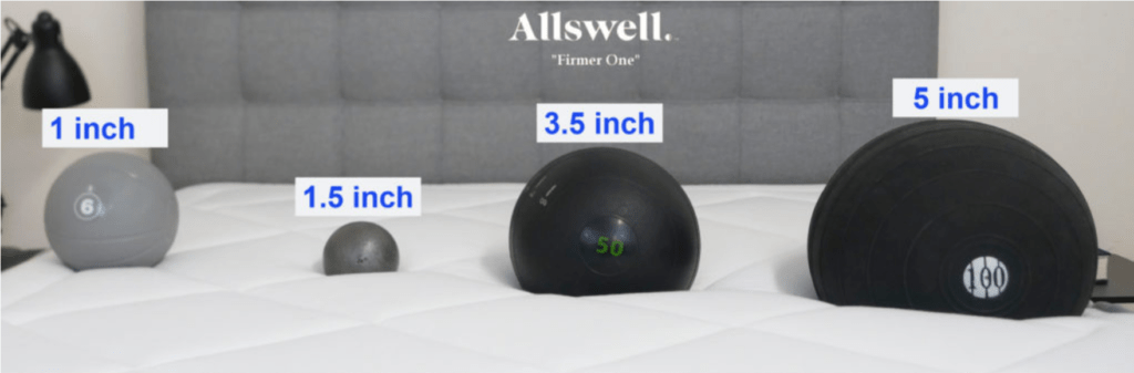 Allswell-Luxe-Classic-Sinkage-1024x337 Allswell Mattress Review