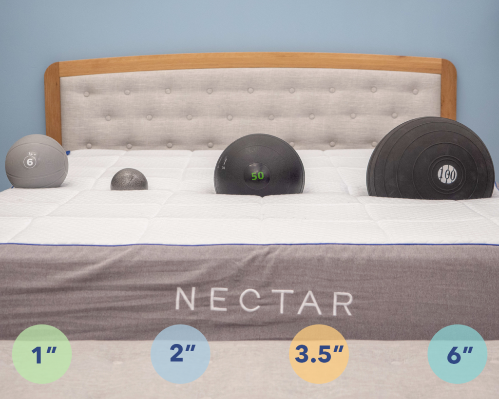 Nectar-Sinkage-1024x819 Nectar vs. GhostBed Mattress Review