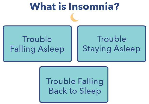 SO_InsomniaArticleGraphics2_Insomnia1 Insomnia: Symptoms, Causes, and Treatments