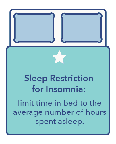SO_InsomniavsHypersomnia_Sleep-Restriction Hypersomnia Vs. Insomnia: Differences and Symptoms